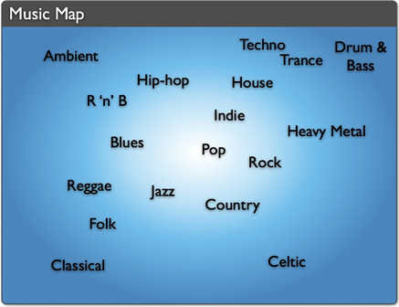 Tiesto music map